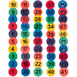 Sport-Thieme Kleurrijke Bodemmarkeringen