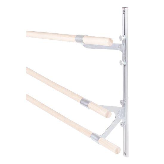 Balletrail voor wandhouders