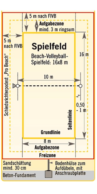 Filet de tournoi pour terrain de beach-volley 16x8 m