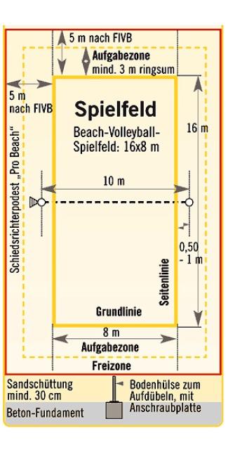 Grondbus voor Beach-volleybal palen ø83 mm